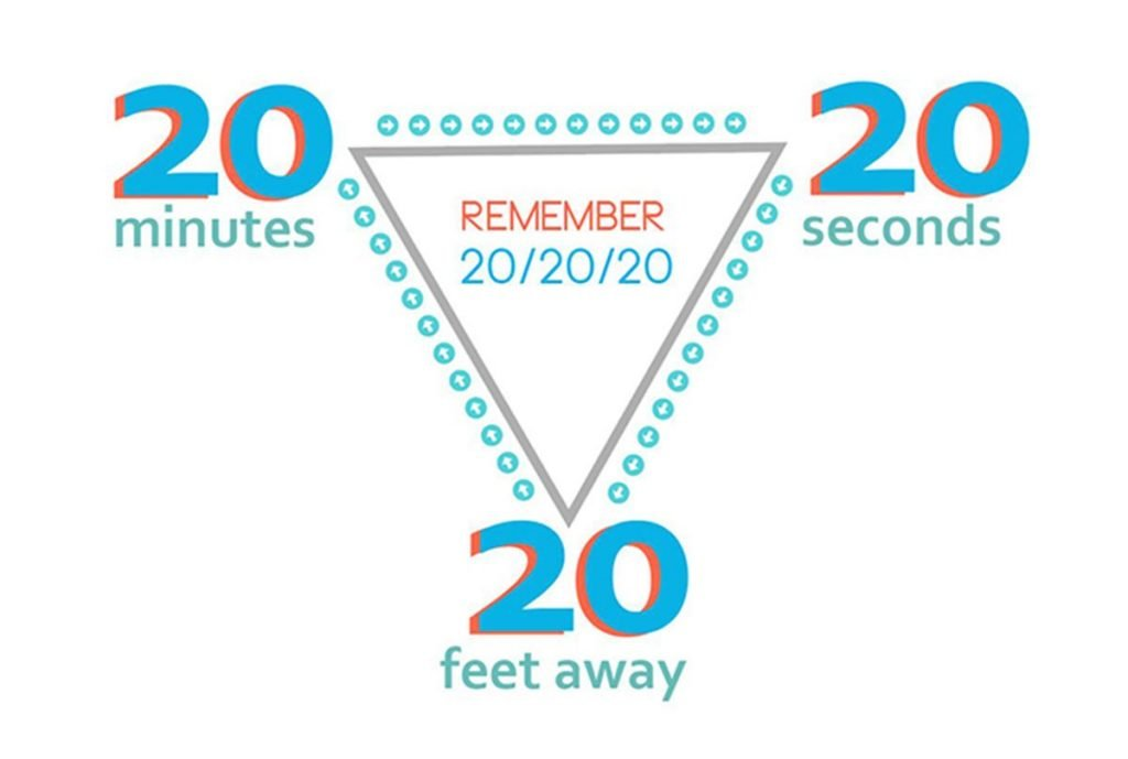 diagram of the 20-20-20 rule for blue light
